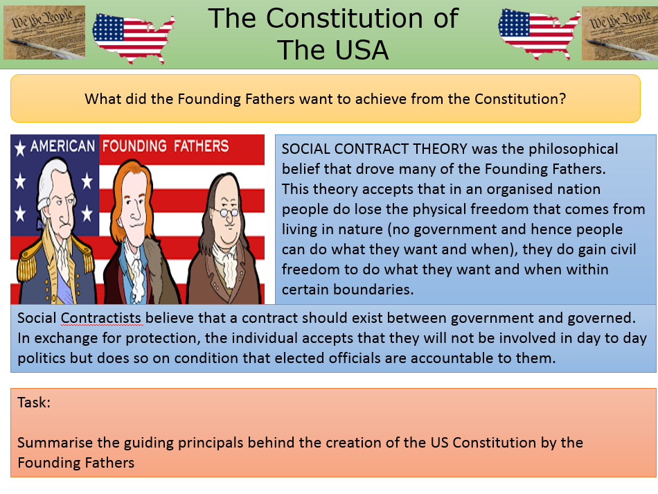 US Constitution - Key Features - 2 full lessons - A Level Government and Politics