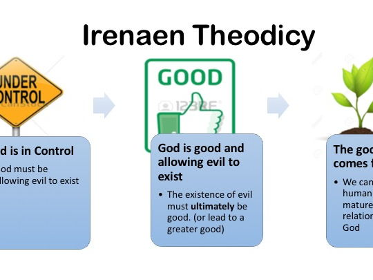 Irenaen Theodicy Problem of Evil, A Level