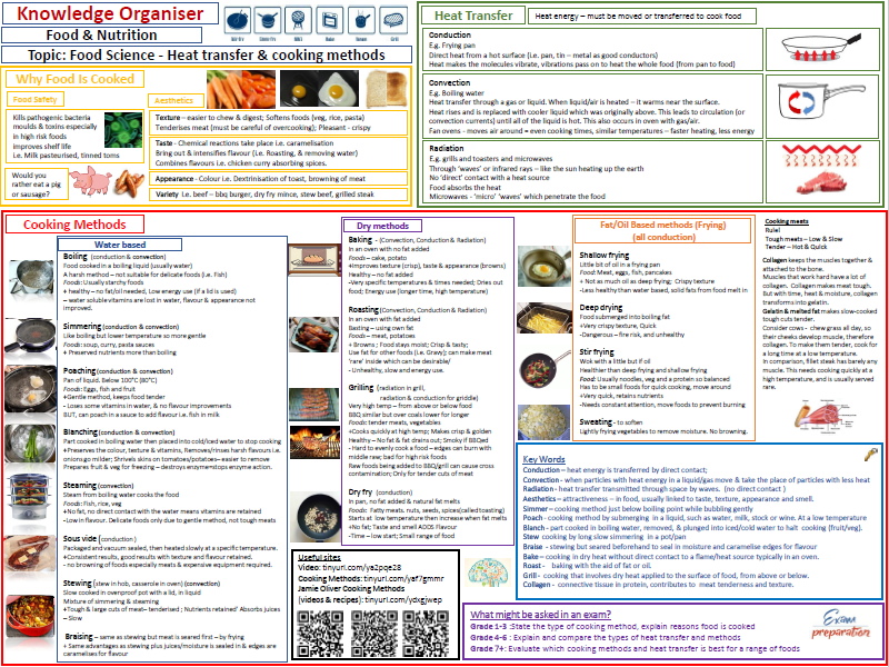 Knowledge Organiser/Revision for Heat Transfer & Cooking Methods. GCSE & KS3 Food & Nutrition