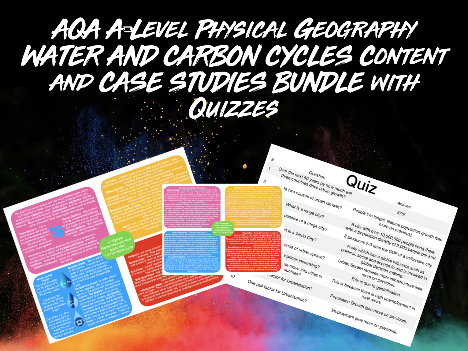 The ULTIMATE AQA A-Level Geography Water and Carbon Cycles Content and Case Studies Bundle With Quizzes