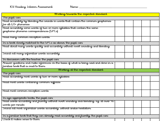 Year 2 Editable Interim Framework Assessment Grids for Reading, Writing and Maths.