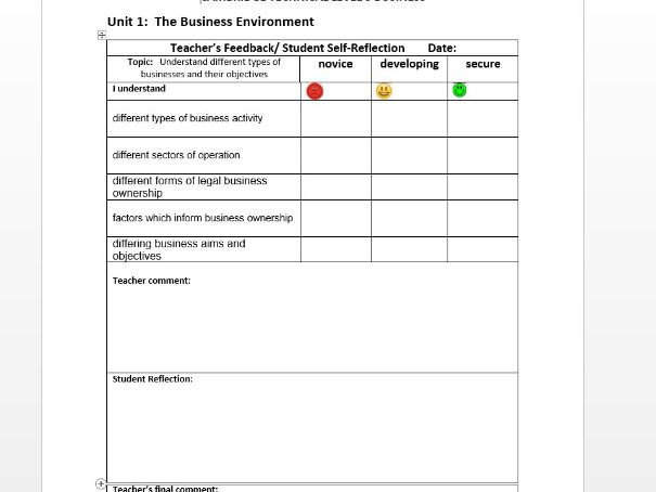 OCR Cambridge Technical level 3 business UNIT 1 STUDENT SELF  ASSESSMENT/TEACHER'S FEEDBACK SHEET