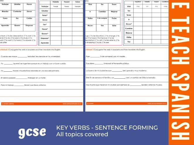 GCSE - Key Verbs Practice
