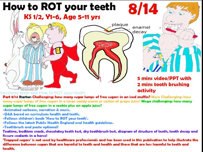 8/14 two minute tooth brushing animated ppt