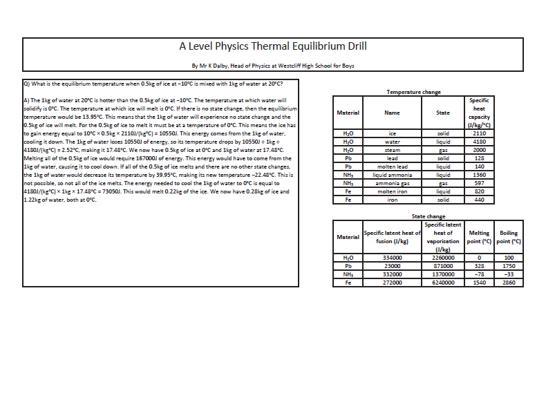 A Level Physics Thermal Equilibrium Question Booklet - ready to print