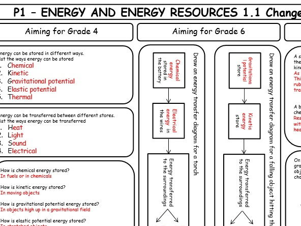 Mark scheme for AQA GCSE 9-1 Physics P1 Revision Sheets (differentiated)