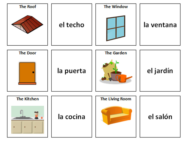 The House: Spanish Vocabulary Card Sort