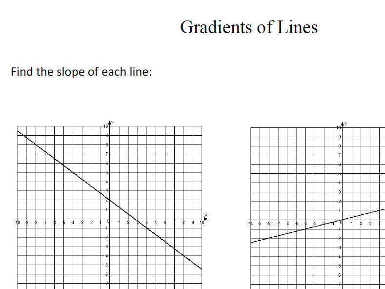 GCSE Maths Finding the Gradient