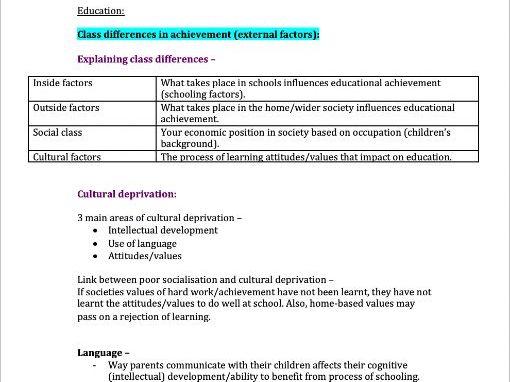 Education Notes (AQA Sociology A-Level)
