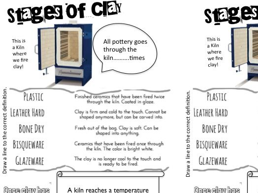Stages of Clay Lesson Starter or Plenary