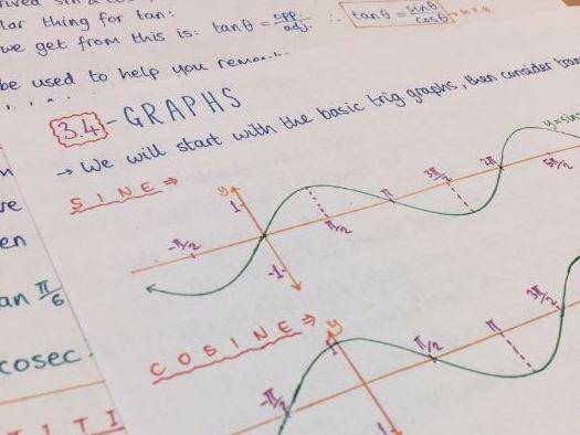 IB Maths HL - Topic 3 Trigonometry - Notes
