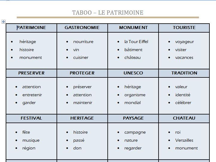picture regarding Taboo Cards Printable named GCSE FRENCH: Vocabulaire dAutomne - French Slide Vocabulary Taboo Sport