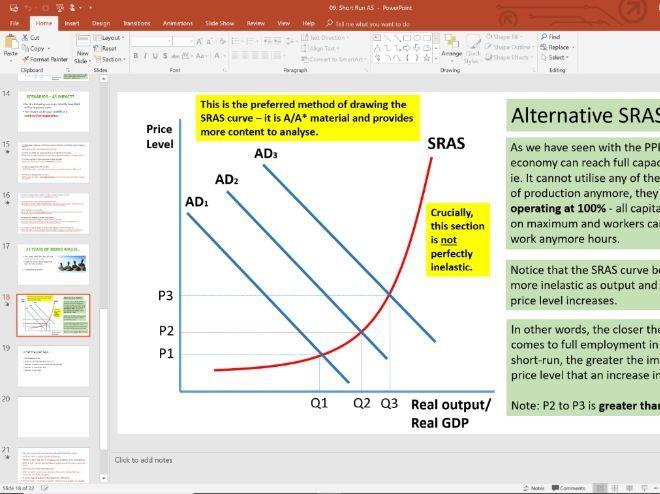 09. SRAS Aggregate Supply (Slides, Activities) - Edexcel A-Level Economics - Theme 2