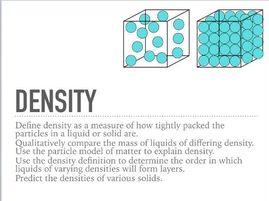 Density Introduction - A Conceptual Understanding