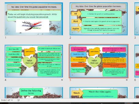 Introduction to Population - Global Population Growth-KS3.