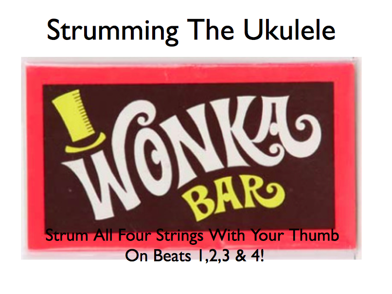 MUSIC KS3 UKULELE ONE OFF LESSON SONGWRITING CHORDS *mac users only*
