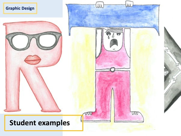 KS3 KS4 Graphic Design - Introduction to Graphic Design - Personified Type L3