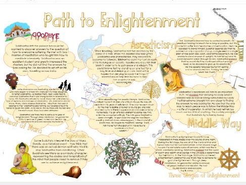 Buddhism: Path to Enlightenment Learning Mat / Revision Sheet