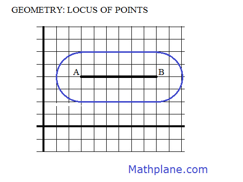 Geometry Locus of Points