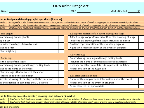 CIDA 2012 – D203 – Stage Act – Checklist
