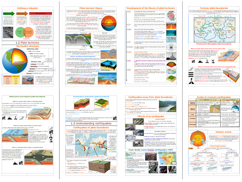 New Edexcel Geography A Level Tectonic Processes and Hazards revision notes