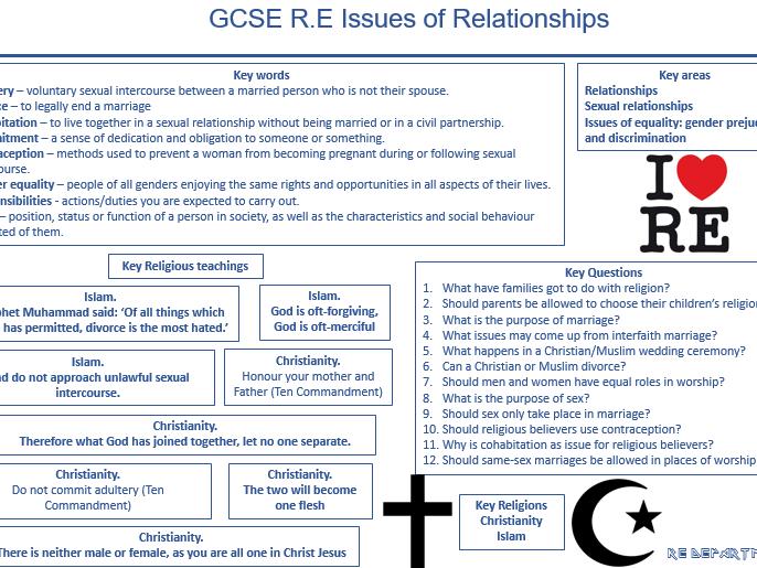 Eduqas GCSE knowledge organisers
