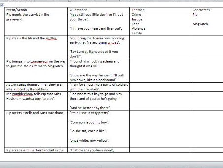 Great Expectations - Complete Plot with over 70 Quotations Revision Resource