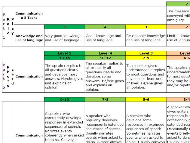 AQA Languages GCSE Speaking and Writing (Foundation and Higher) Mark Schemes