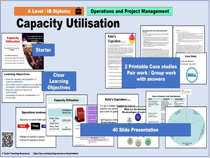 Capacity Utilisation - Full Lesson - AS / A Level / IB Business