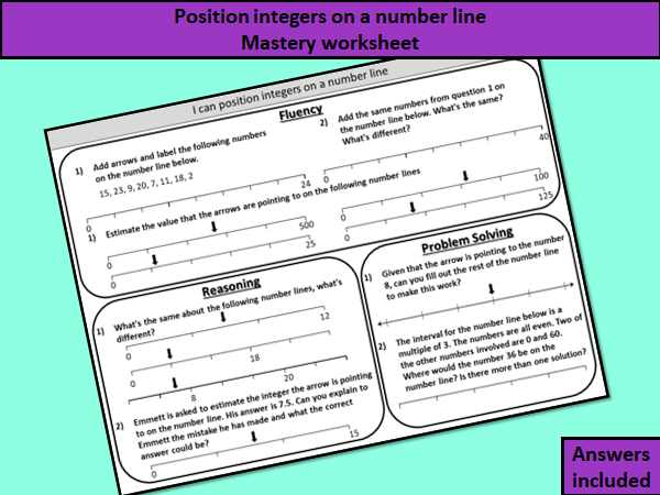 Position integers on a number line (year 7 white rose)