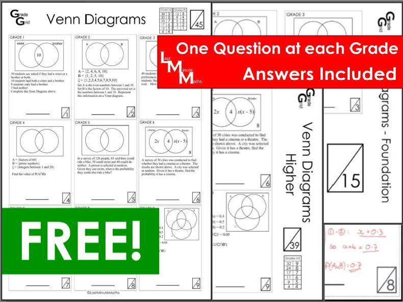 Venn Diagrams - GCSE Grade Grid