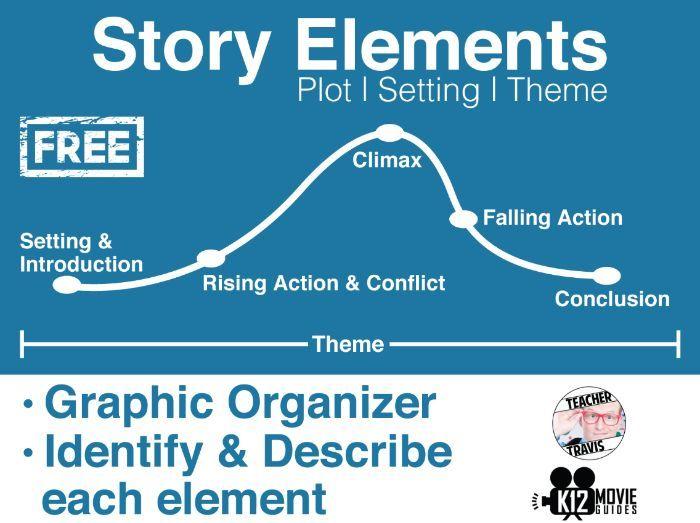 Free Story Elements Worksheet - Plot | Setting | Theme
