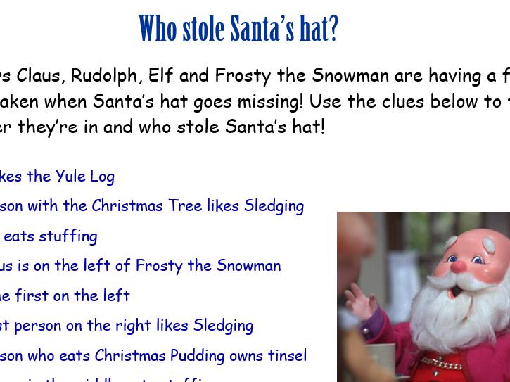 Who stole Santa's hat?