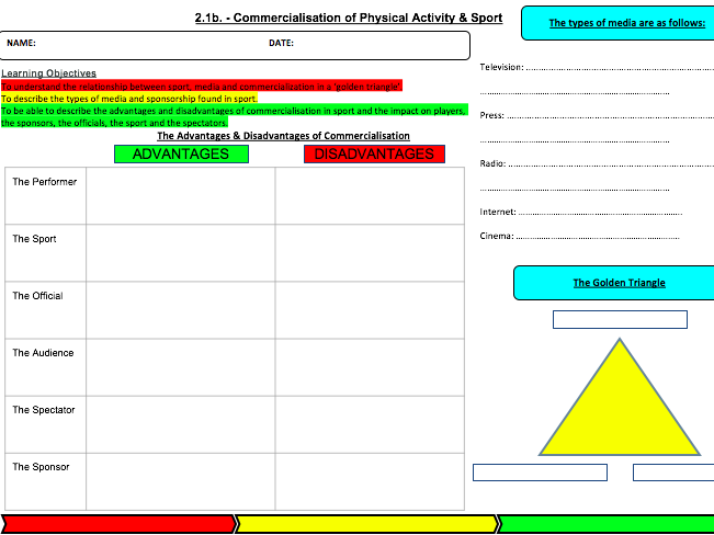 GCSE PE OCR (2016) 2.1b Commercialisation  of physical activity
