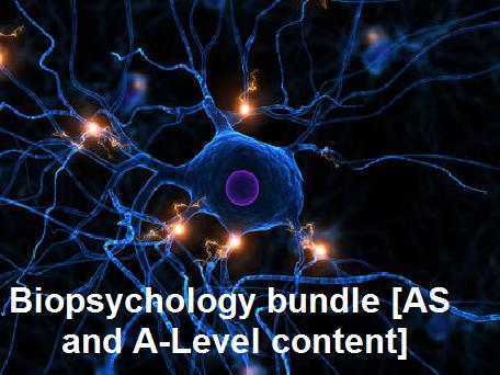 AQA '15 Biopsychology [Full topic]