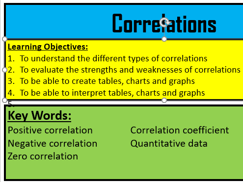 Correlations, Tables, charts & graphs