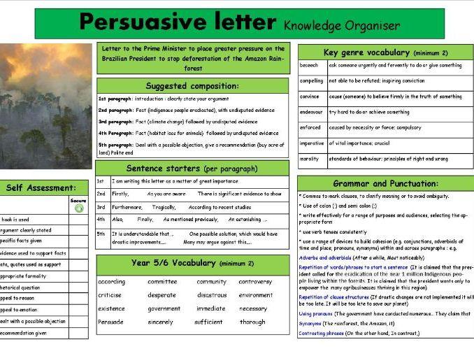 Persuasive letter Knowledge organiser based on saving the Amazon Rainforest