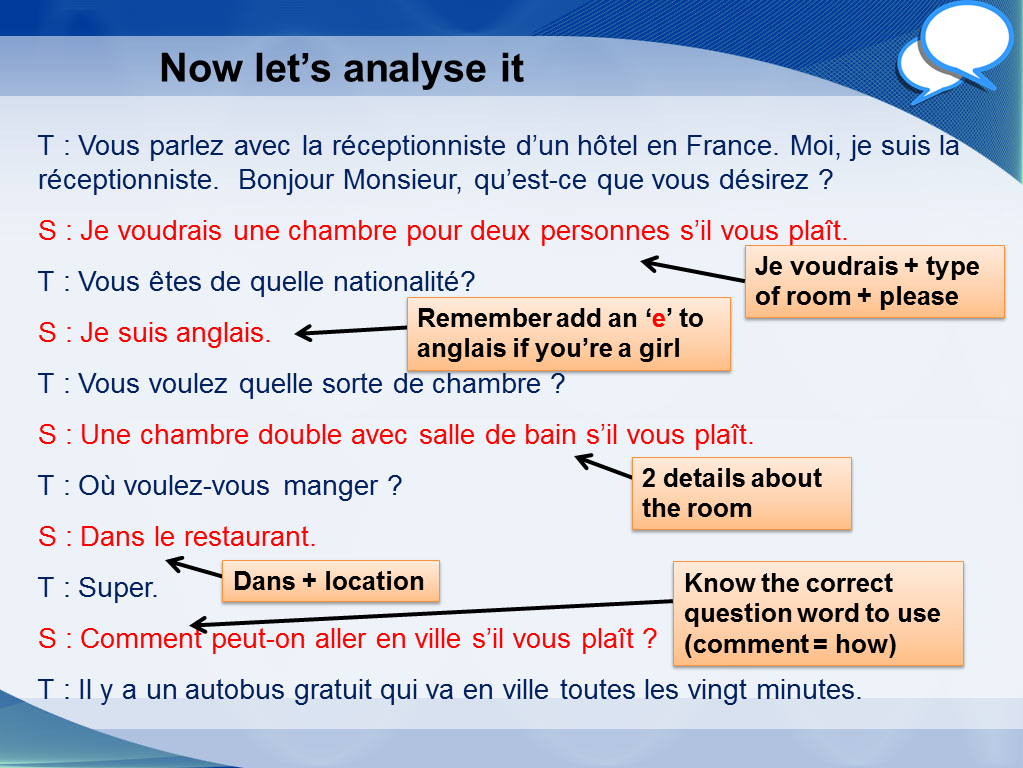 GCSE French Foundation role play practice