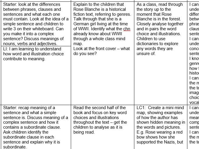 Year 5/6 Full lesson plans for English - Rose Blanche