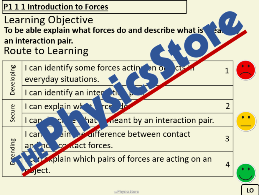 KS3 Physics P1 1 1 Introduction to Forces PowerPoint Presentation