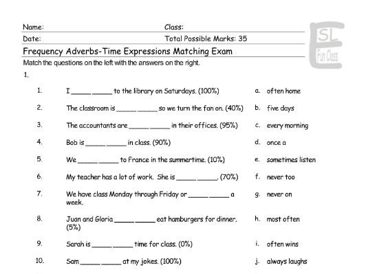 Frequency Adverbs-Time Expressions Matching Exam