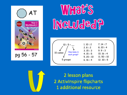 Multiplication & Division Year 2
