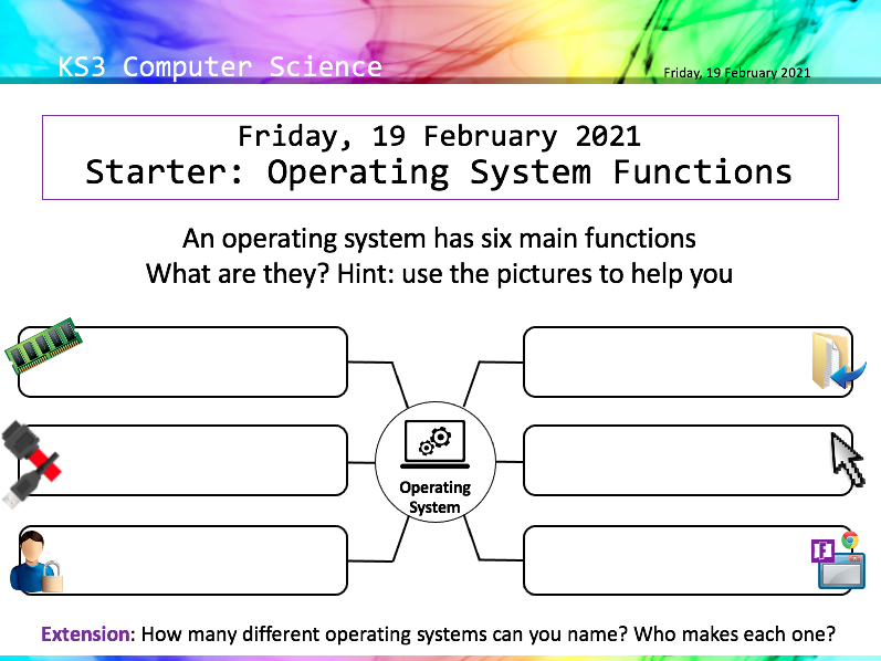 KS3 Operating Systems, Interfaces, Accessibility