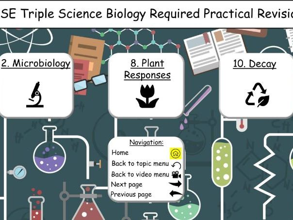 AQA GCSE Science Biology Required Practical Revision 9-1