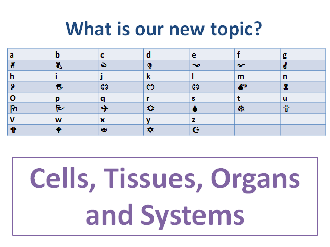 Cells, Tissues, Organs and Systems - full scheme of lessons