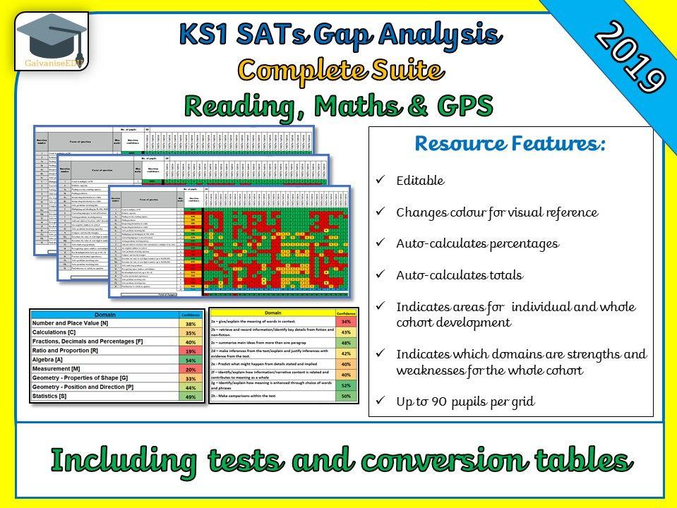 Complete KS1 May 2019 SATs Gap Analysis / Question Level Analysis (QLA)