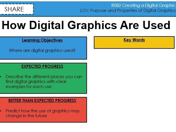 Creative iMedia R082 - Creating Digital Graphics Full Unit + Practice Task + Video Tutorials