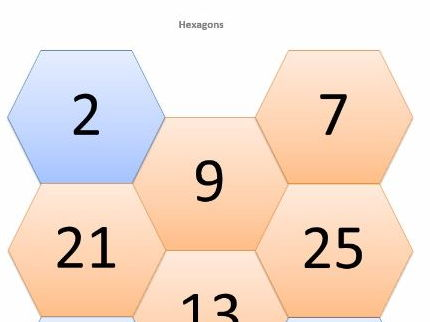 Hexagonal Learning Maths