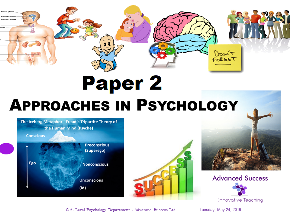 Paper 2 - APPROACHES - SPECIAL OFFER (Save 54%) Workbook, Lesson Plans and PowerPoint's Bundle