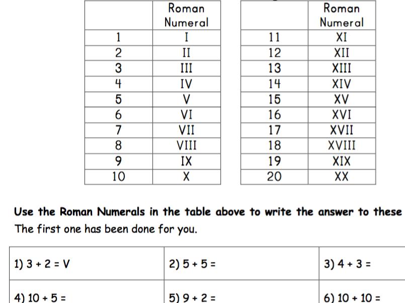 Using Roman Numerals To 20 Worksheet By Nayanmaya